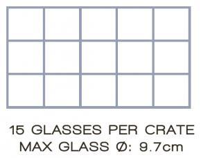 15 Glasses Per Crate